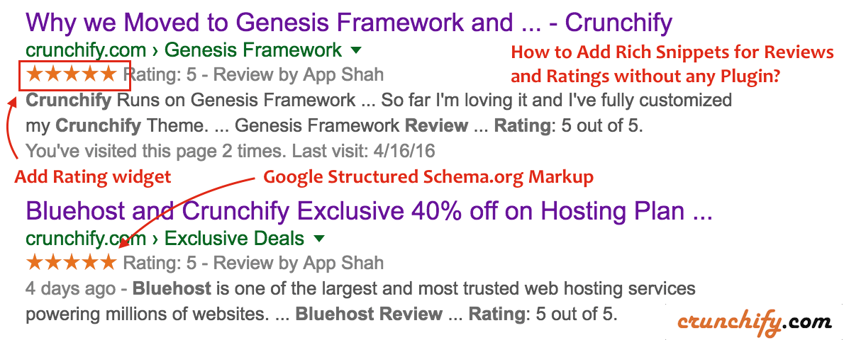 [Image: How-to-Add-Rich-Snippets-for-Reviews-and...Markup.png]